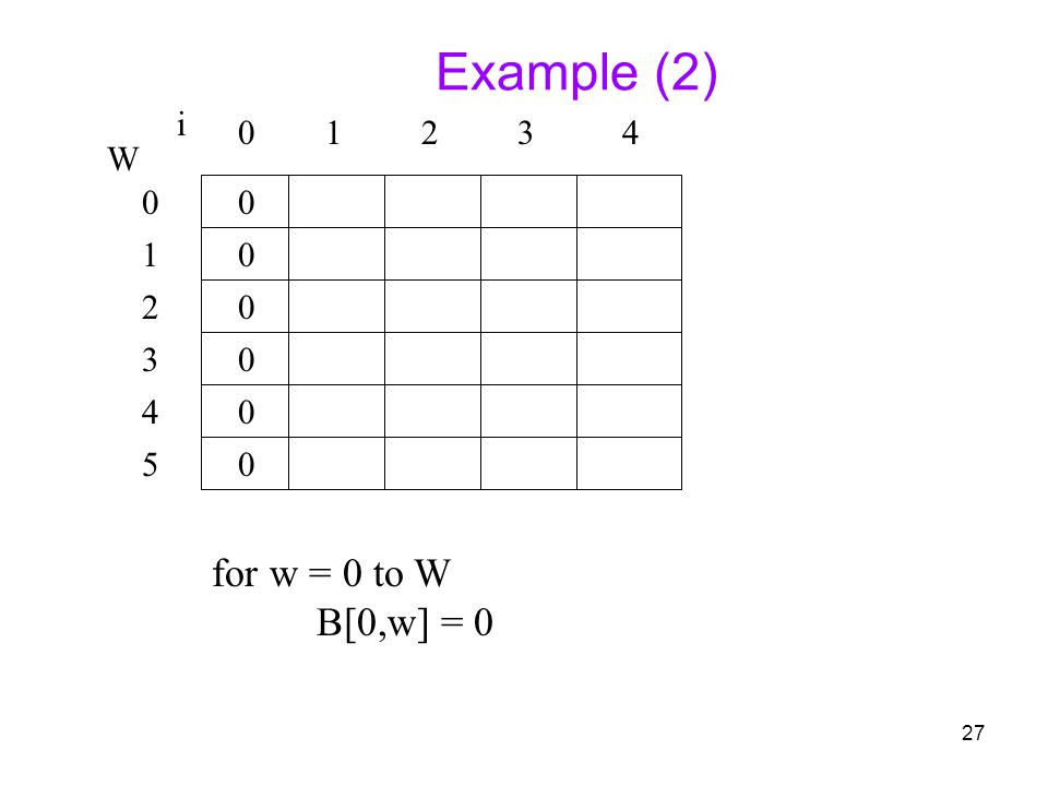 27 Example (2) for w = 0 to W B[0,w] = 0 0 0 0 0 0 0 W 0 1 2 3 4 5 i 0123 4