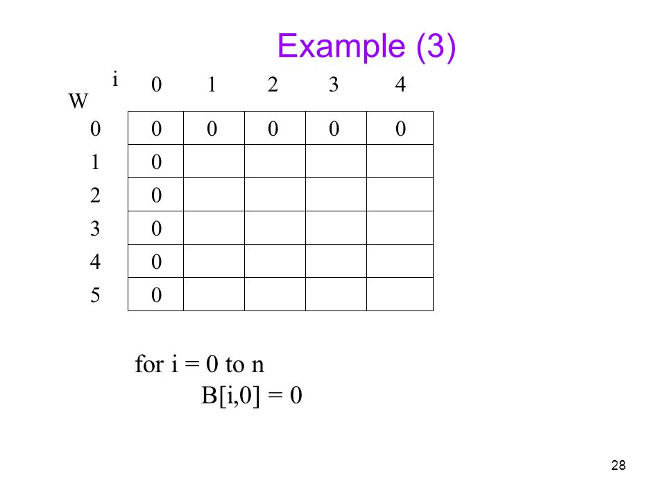 28 Example (3) for i = 0 to n B[i,0] = 0 0 0 0 0 0 0 W 0 1 2 3 4 5 i 0123 0000 4