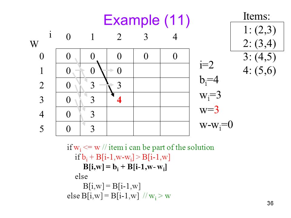 36 Example (11) if w i <= w // item i can be part of the solution if b i + B[i-1,w-w i ] > B[i-1,w] B[i,w] = b i + B[i-1,w- w i ] else B[i,w] = B[i-1,