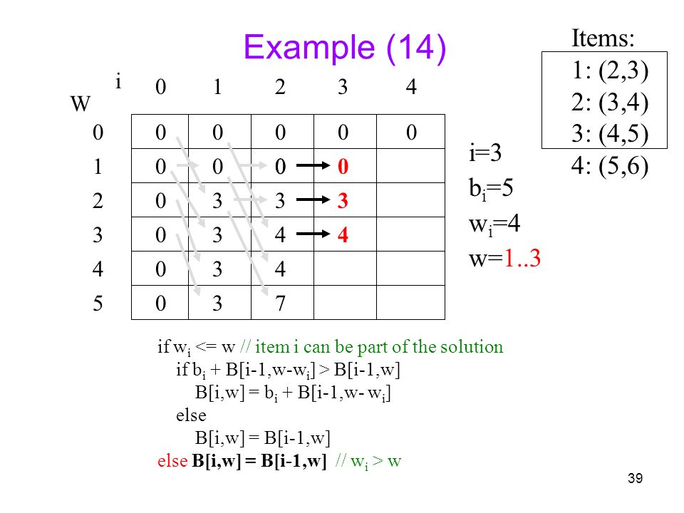39 Example (14) if w i <= w // item i can be part of the solution if b i + B[i-1,w-w i ] > B[i-1,w] B[i,w] = b i + B[i-1,w- w i ] else B[i,w] = B[i-1,