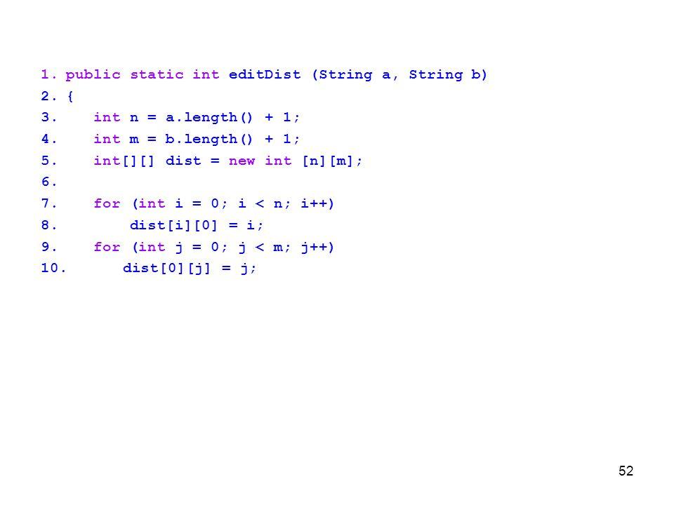 52 1.public static int editDist (String a, String b) 2.{ 3. int n = a.length() + 1; 4. int m = b.length() + 1; 5. int[][] dist = new int [n][m]; 6. 7.