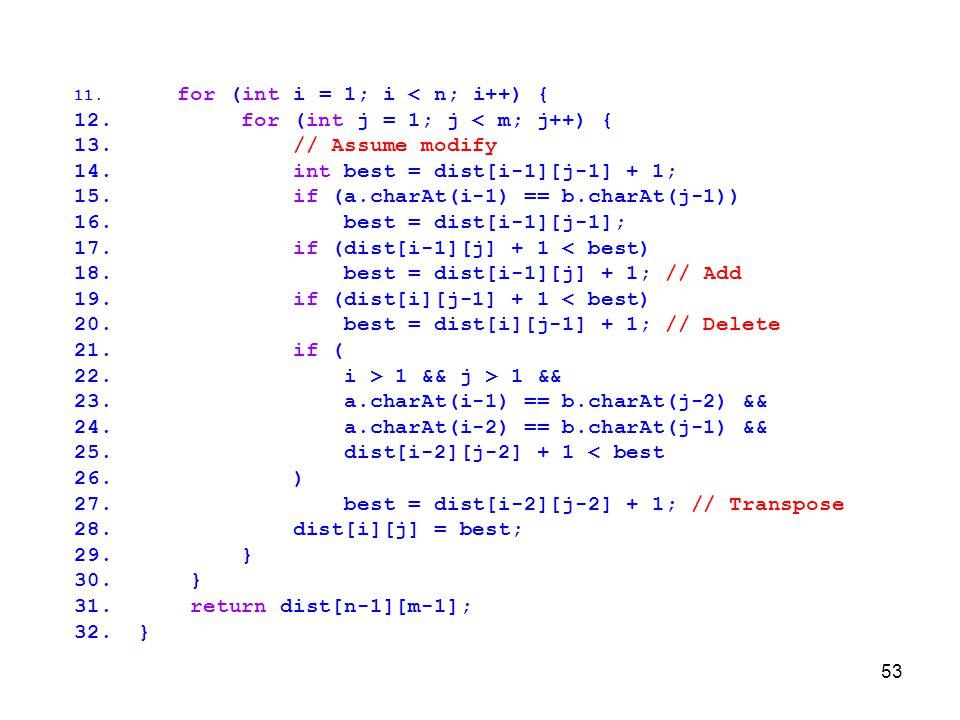 53 11. for (int i = 1; i < n; i++) { 12. for (int j = 1; j < m; j++) { 13. // Assume modify 14. int best = dist[i-1][j-1] + 1; 15. if (a.charAt(i-1) =