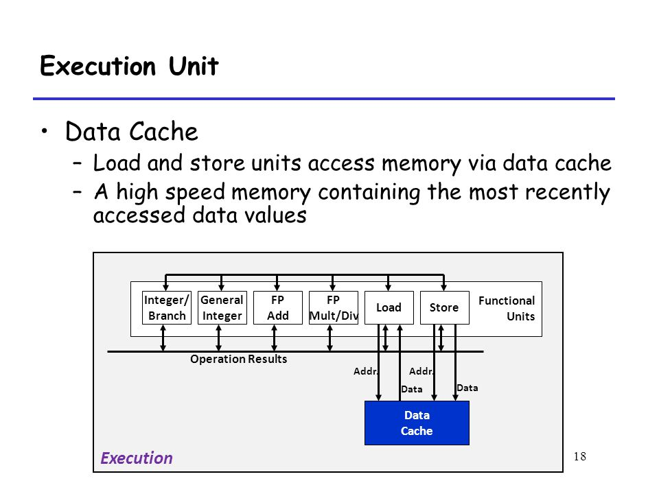 18 Execution Unit Data Cache –Load and store units access memory via data cache –A high speed memory containing the most recently accessed data values