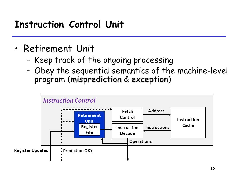 19 Instruction Control Unit Retirement Unit –Keep track of the ongoing processing mispredictionexception –Obey the sequential semantics of the machine-level program (misprediction & exception) Instruction Control Instruction Cache Fetch Control Instruction Decode Address Instructions Operations Prediction OK.