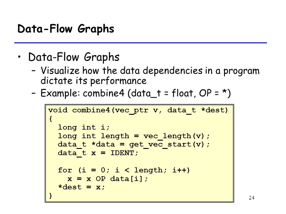 24 Data-Flow Graphs –Visualize how the data dependencies in a program dictate its performance –Example: combine4 (data_t = float, OP = *) void combine4(vec_ptr v, data_t *dest) { long int i; long int length = vec_length(v); data_t *data = get_vec_start(v); data_t x = IDENT; for (i = 0; i < length; i++) x = x OP data[i]; *dest = x; }