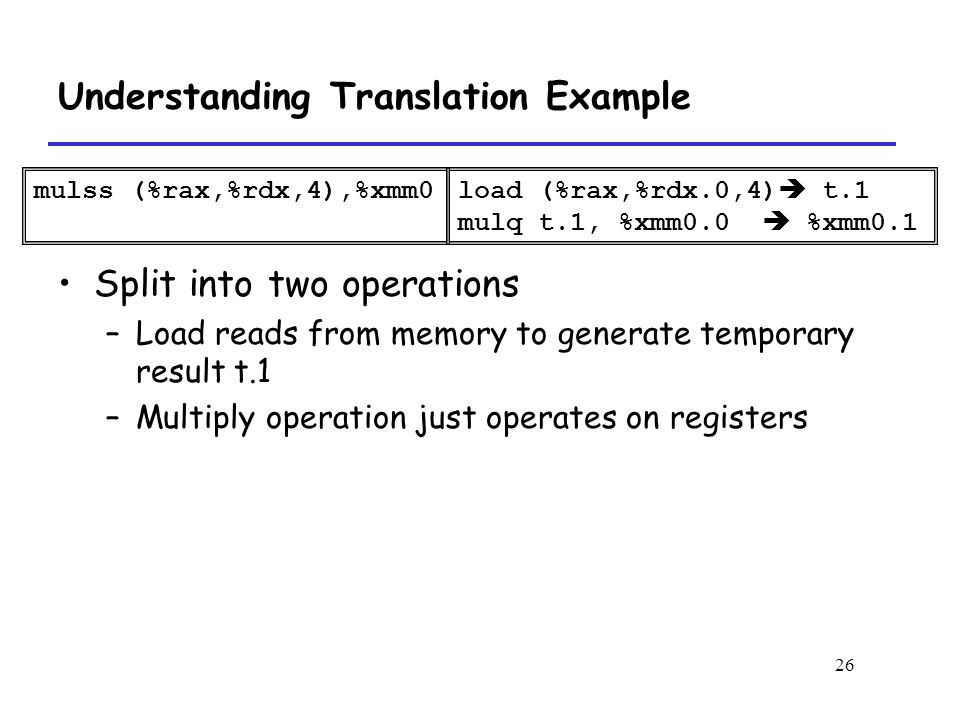 26 Understanding Translation Example Split into two operations –Load reads from memory to generate temporary result t.1 –Multiply operation just operates on registers mulss (%rax,%rdx,4),%xmm0load (%rax,%rdx.0,4)  t.1 mulq t.1, %xmm0.0  %xmm0.1