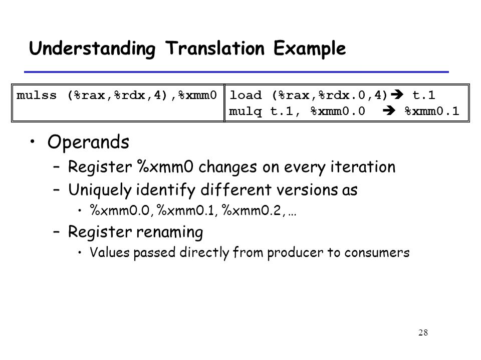 28 Understanding Translation Example Operands –Register %xmm0 changes on every iteration –Uniquely identify different versions as %xmm0.0, %xmm0.1, %xmm0.2, … –Register renaming Values passed directly from producer to consumers mulss (%rax,%rdx,4),%xmm0load (%rax,%rdx.0,4)  t.1 mulq t.1, %xmm0.0  %xmm0.1