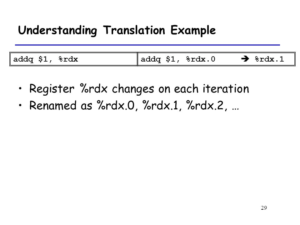 29 Understanding Translation Example Register %rdx changes on each iteration Renamed as %rdx.0, %rdx.1, %rdx.2, … addq $1, %rdxaddq $1, %rdx.0  %rdx.