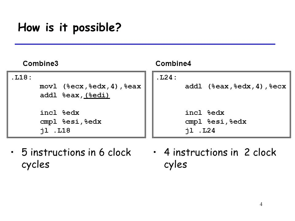 How is it possible? 5 instructions in 6 clock cycles 4 instructions in 2 clock cyles 4.L18: movl (%ecx,%edx,4),%eax addl %eax,(%edi) incl %edx cmpl %e