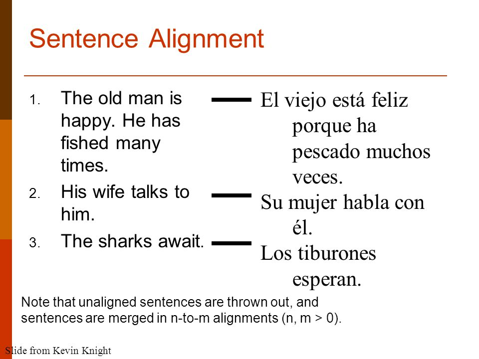 Sentence Alignment 1. The old man is happy. He has fished many times.