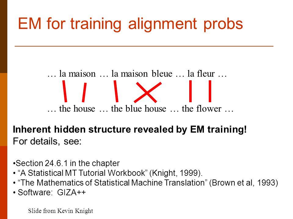 EM for training alignment probs … la maison … la maison bleue … la fleur … … the house … the blue house … the flower … Inherent hidden structure revealed by EM training.