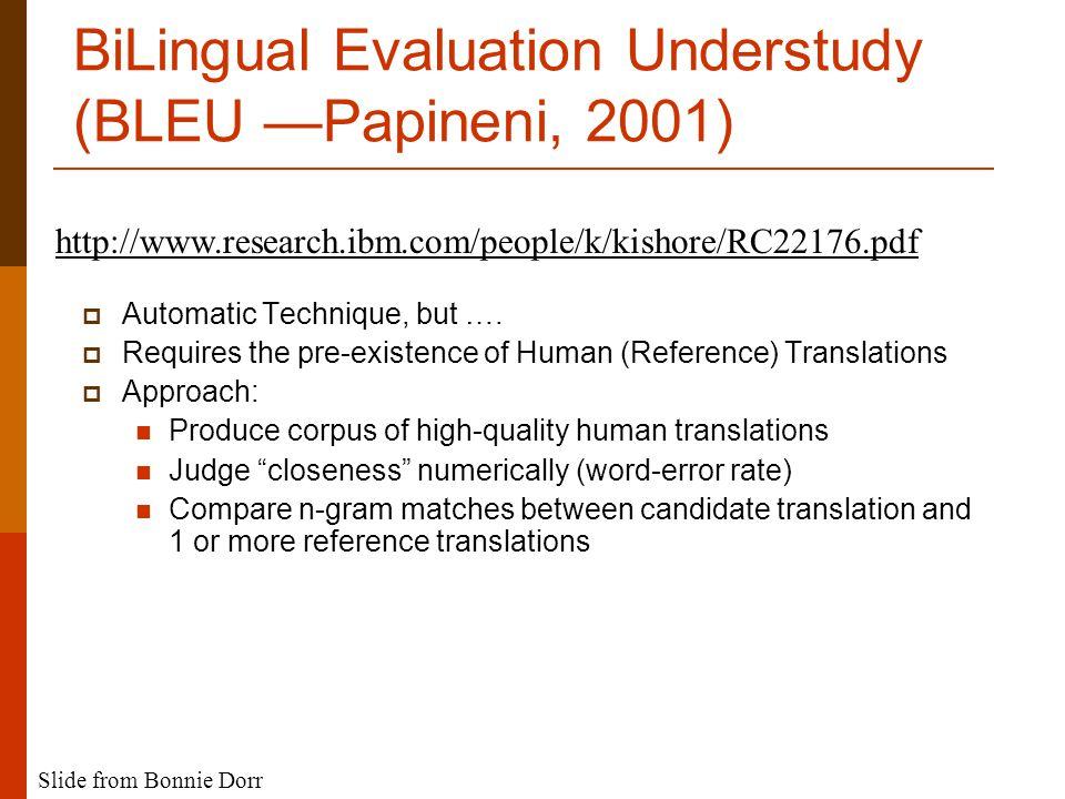 BiLingual Evaluation Understudy (BLEU —Papineni, 2001)  Automatic Technique, but ….