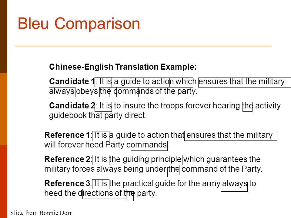 Bleu Comparison Chinese-English Translation Example: Candidate 1: It is a guide to action which ensures that the military always obeys the commands of the party.