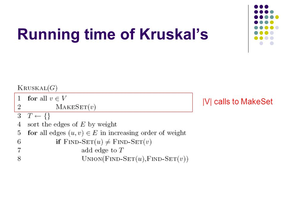 Running time of Kruskal's |V| calls to MakeSet