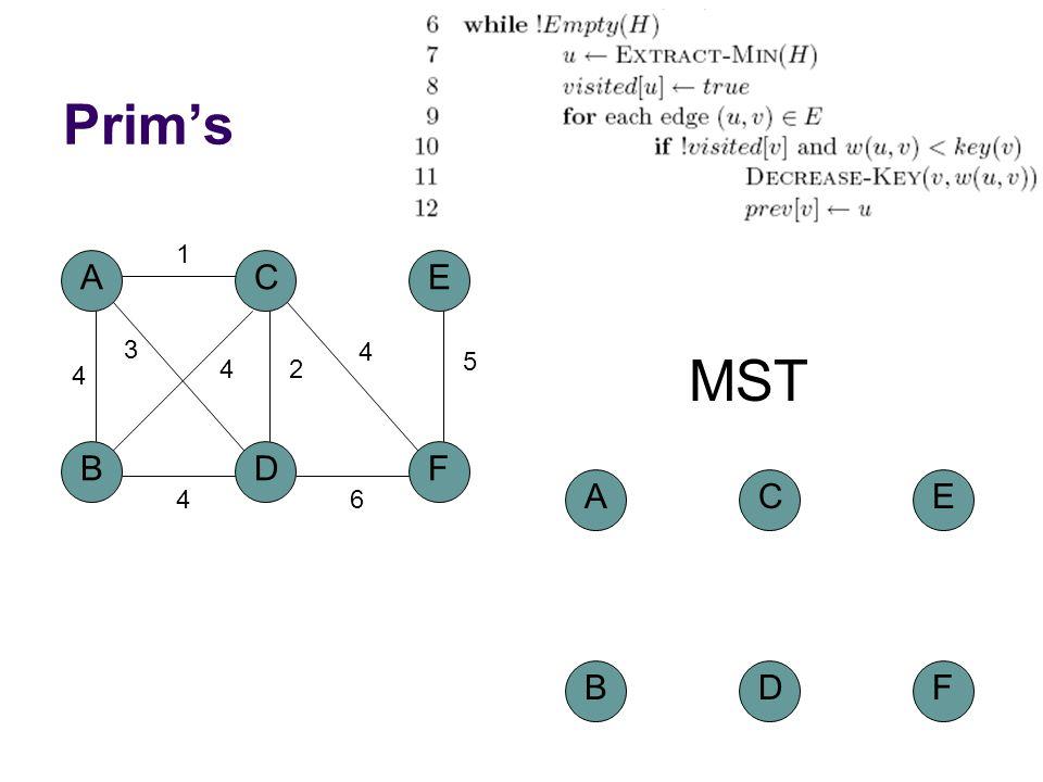 Prim's A BD C 4 1 2 3 4 F E 5 4 6 4 MST A BD C F E