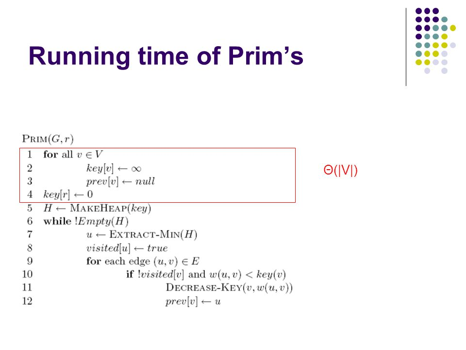 Running time of Prim's Θ(|V|)
