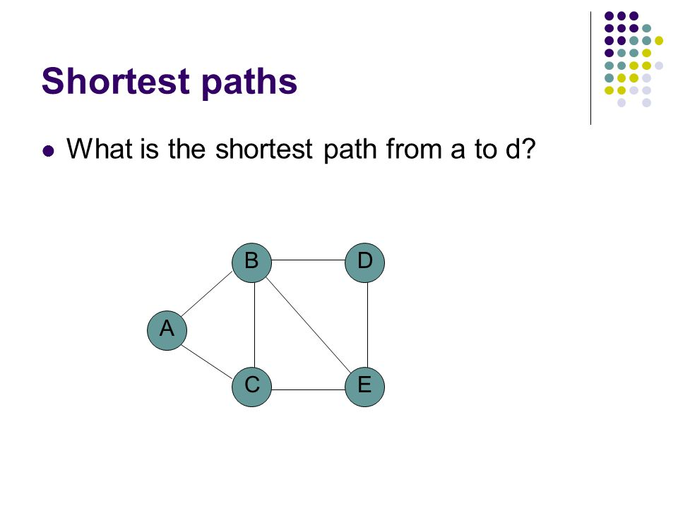 Shortest paths What is the shortest path from a to d? A B CE D