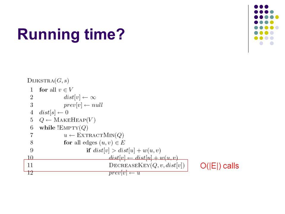 Running time O(|E|) calls