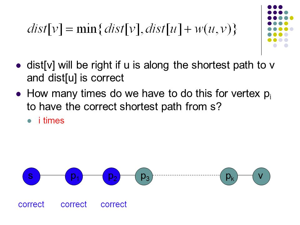 dist[v] will be right if u is along the shortest path to v and dist[u] is correct How many times do we have to do this for vertex p i to have the corr