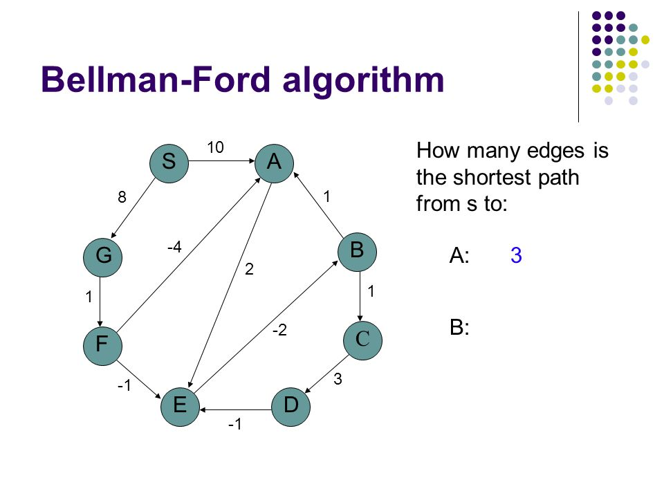 Bellman-Ford algorithm G S F E A D B C 10 8 1 3 1 1 2 -2 -4 How many edges is the shortest path from s to: A:3 B: