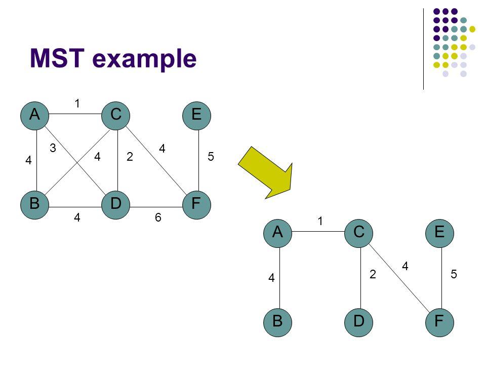 MST example A BD C 4 1 2 3 4 F E 5 4 6 4 A BD C 4 1 2 F E 5 4