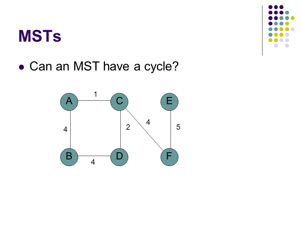 MSTs Can an MST have a cycle? A BD C 4 1 2 F E 5 4 4