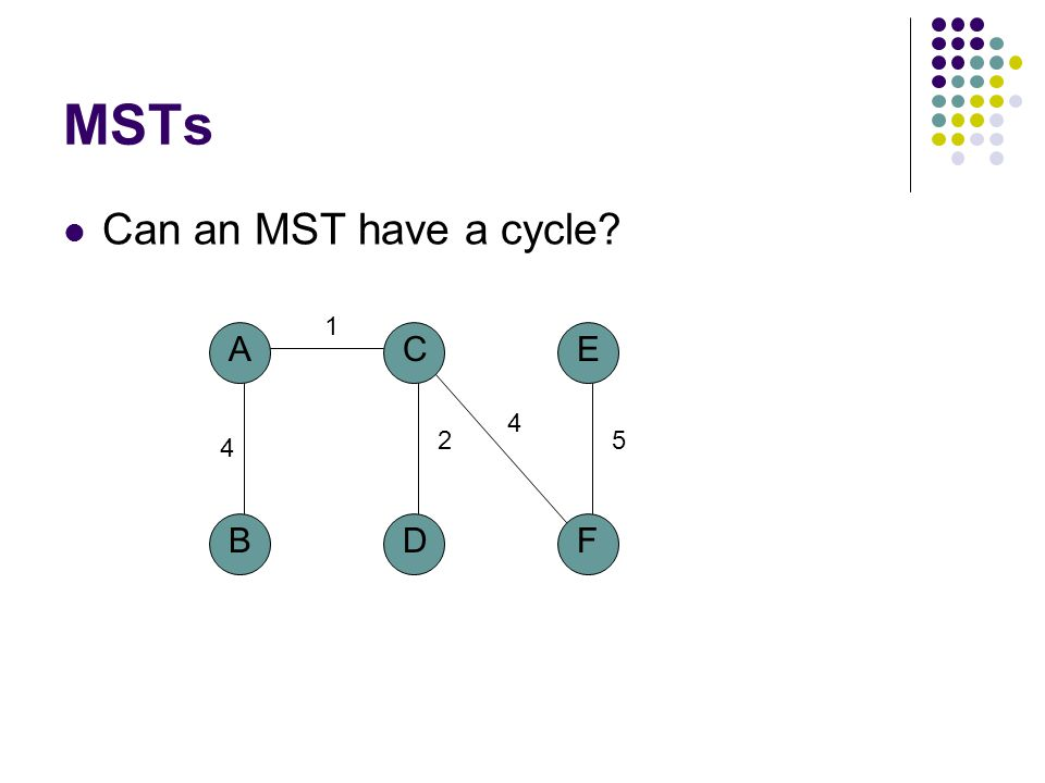 MSTs Can an MST have a cycle? A BD C 4 1 2 F E 5 4