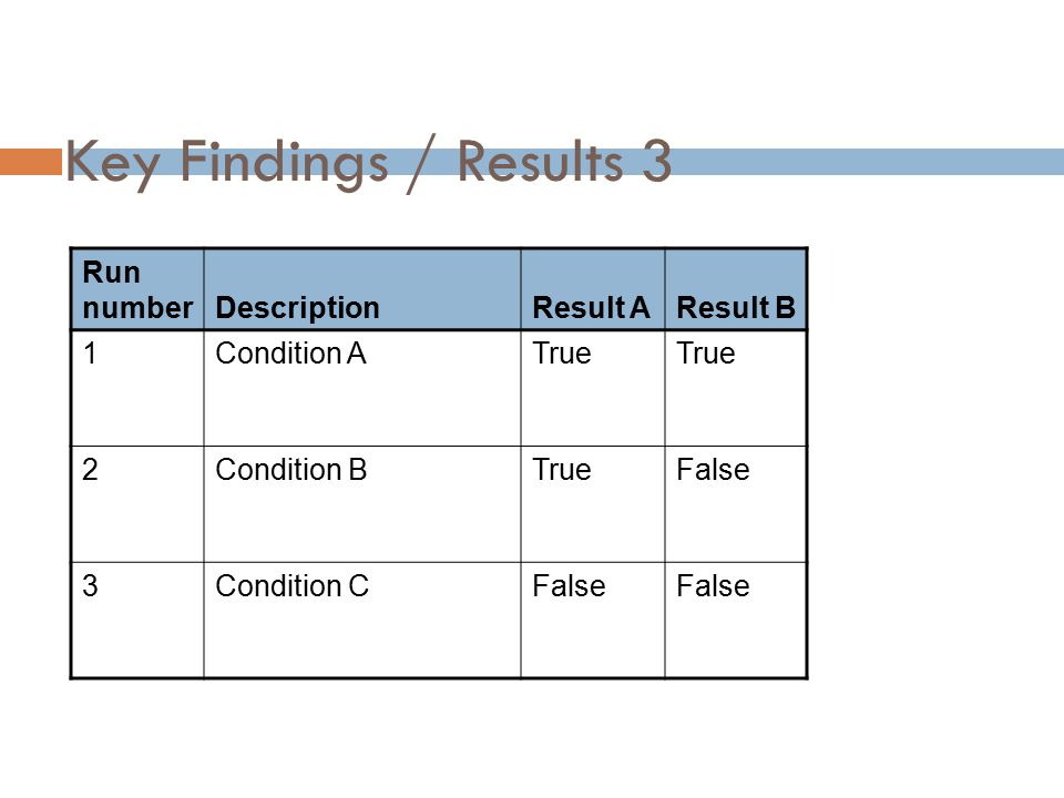 Key Findings / Results 3 Run numberDescriptionResult AResult B 1Condition ATrue 2Condition BTrueFalse 3Condition CFalse
