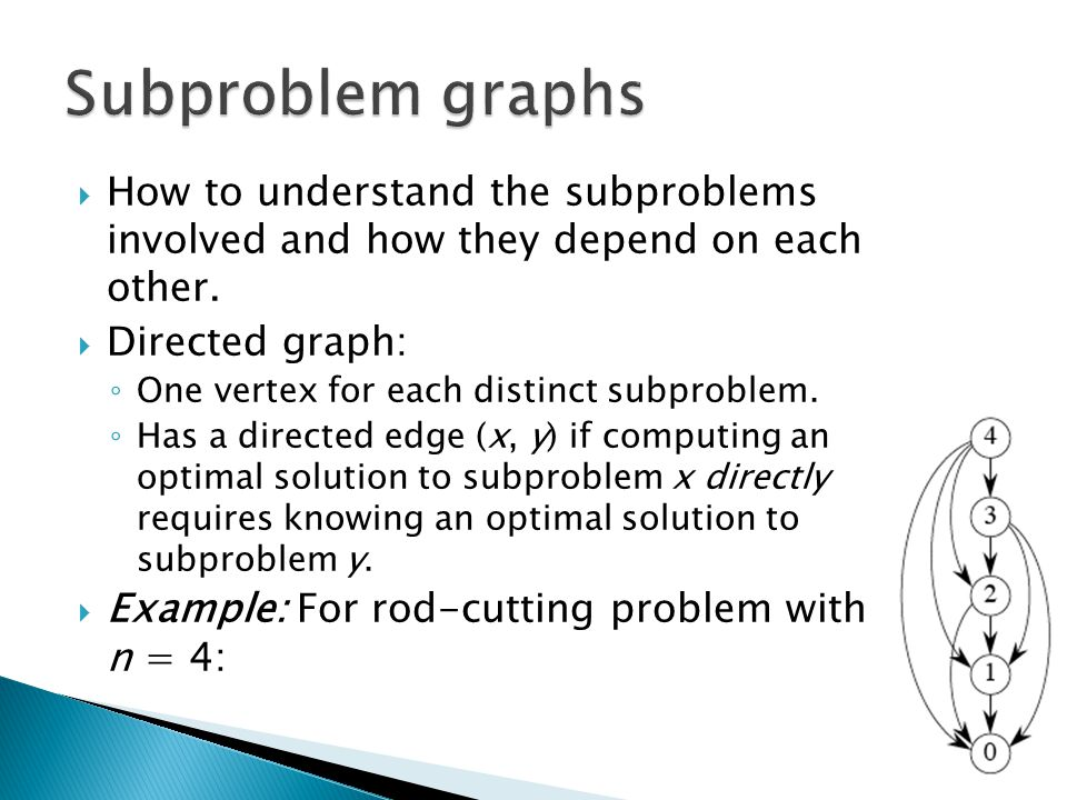  How to understand the subproblems involved and how they depend on each other.