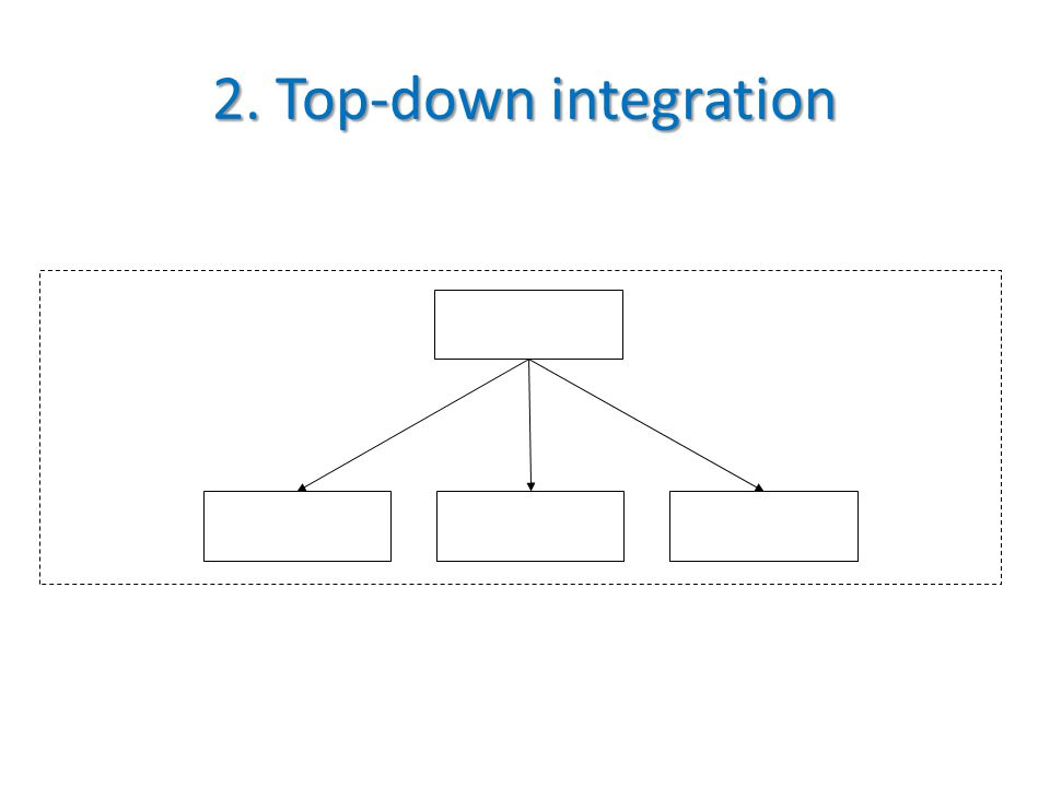 2. Top-down integration