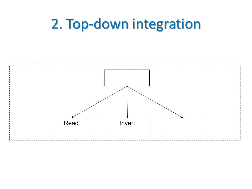 2. Top-down integration ReadInvert