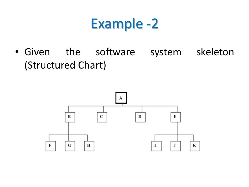 Example -2 Given the software system skeleton (Structured Chart)