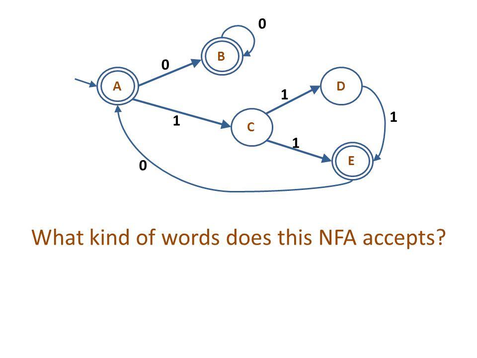 Contributions: Detailed We present three sets of algorithms 1.AMSorted: - An efficient min-word algorithm, based on Makinen's original algorithm.