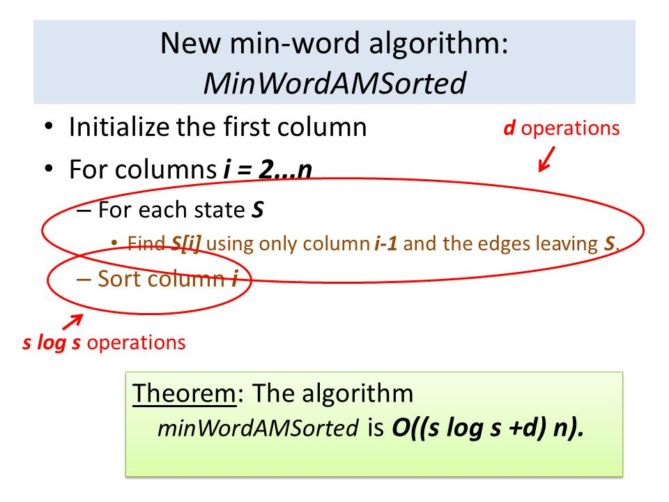 New min-word algorithm: MinWordAMSorted Initialize the first column For columns i = 2...n – For each state S Find S[i] using only column i-1 and the edges leaving S.