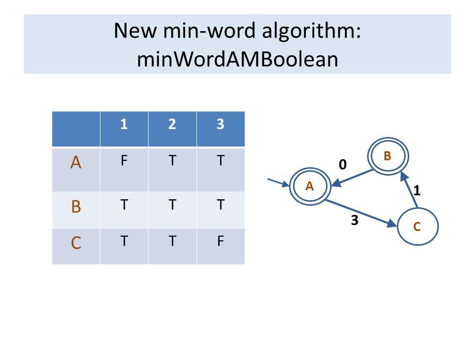 New min-word algorithm: minWordAMBoolean 0 3 1 A B C 123 A FTT B TTT C TTF