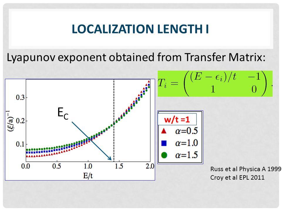 LOCALIZATION LENGTH I w/t =1 Lyapunov exponent obtained from Transfer Matrix: ECEC Russ et al Physica A 1999 Croy et al EPL 2011