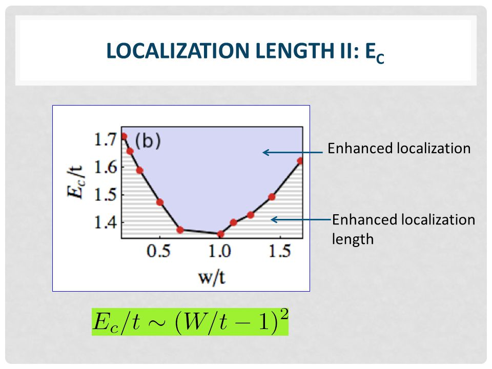 LOCALIZATION LENGTH II: E C Enhanced localization Enhanced localization length