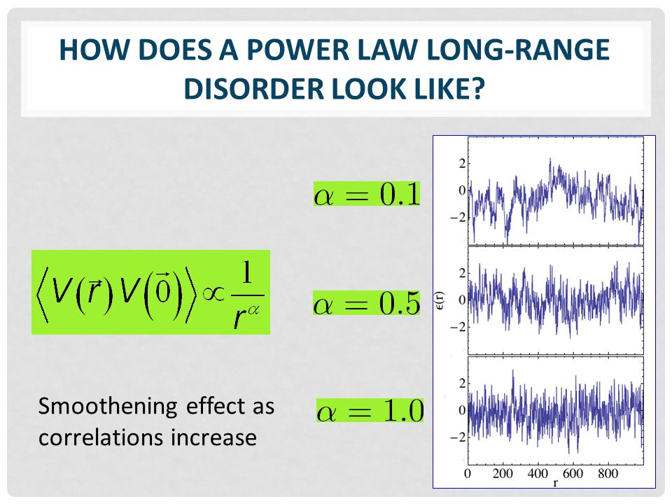 HOW DOES A POWER LAW LONG-RANGE DISORDER LOOK LIKE? Smoothening effect as correlations increase