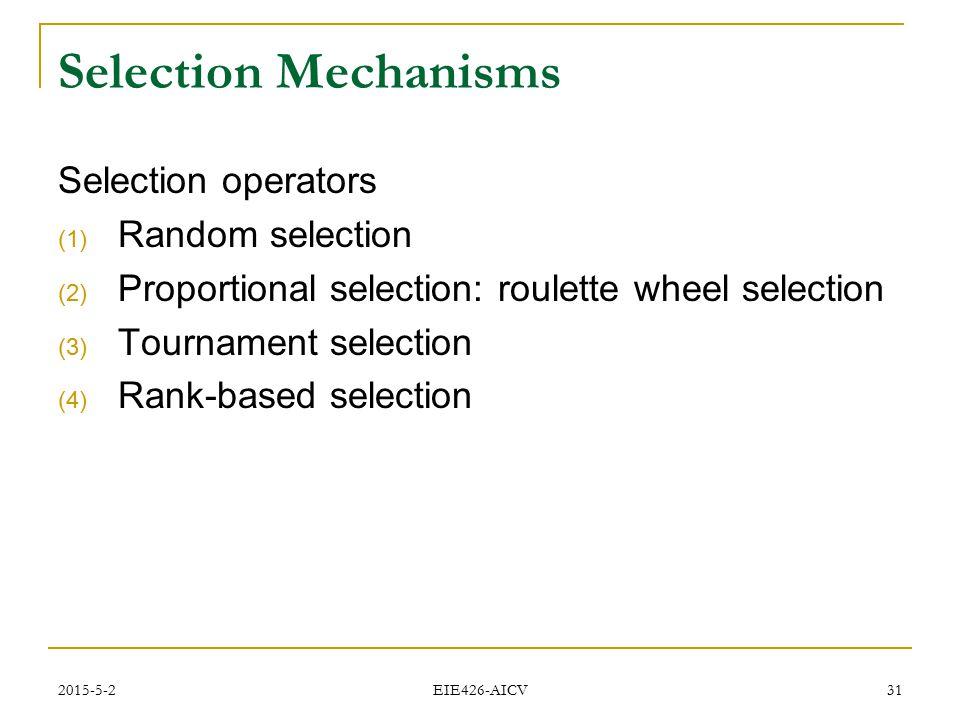 2015-5-2 EIE426-AICV 31 Selection Mechanisms Selection operators (1) Random selection (2) Proportional selection: roulette wheel selection (3) Tournam