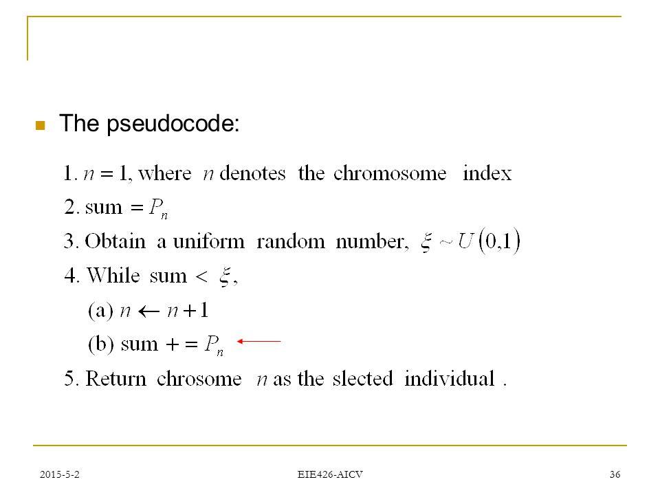 2015-5-2 EIE426-AICV 36 The pseudocode: