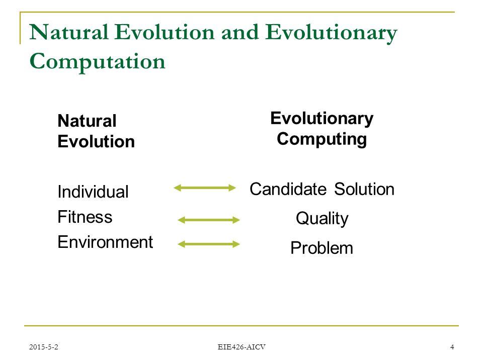 2015-5-2 EIE426-AICV 4 Natural Evolution and Evolutionary Computation Natural Evolution Individual Fitness Environment Evolutionary Computing Candidat