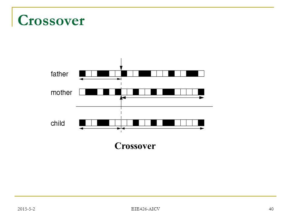 2015-5-2 EIE426-AICV 40 Crossover