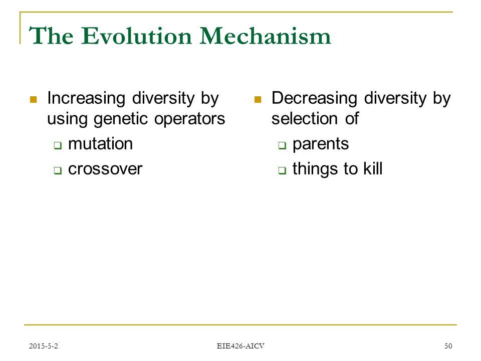 2015-5-2 EIE426-AICV 50 The Evolution Mechanism Increasing diversity by using genetic operators  mutation  crossover Decreasing diversity by selecti