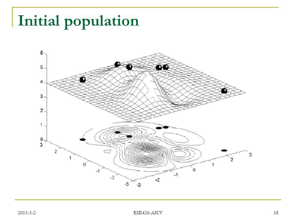 2015-5-2 EIE426-AICV 58 Initial population