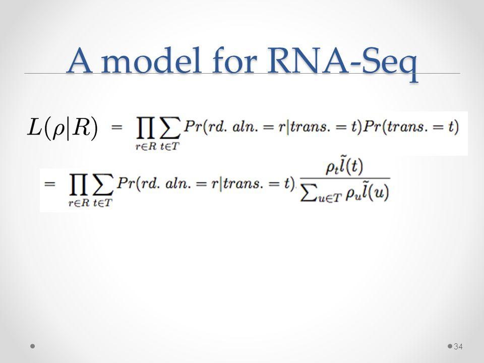 A model for RNA-Seq 34