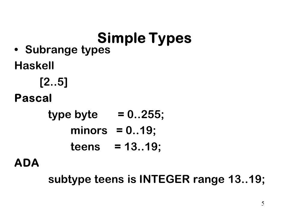 5 Simple Types Subrange types Haskell [2..5] Pascal type byte = 0..255; minors = 0..19; teens = 13..19; ADA subtype teens is INTEGER range 13..19;