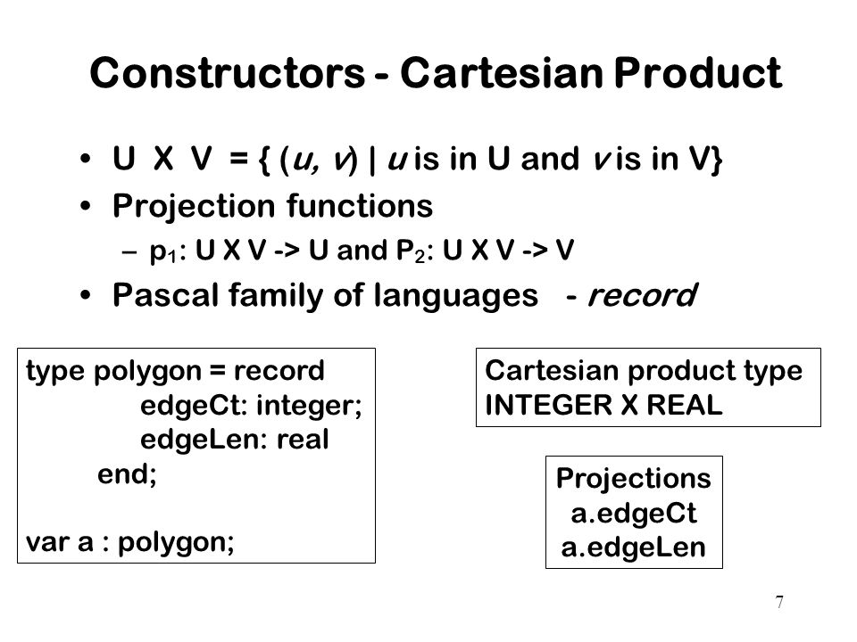 7 Constructors - Cartesian Product U X V = { (u, v) | u is in U and v is in V} Projection functions –p 1 : U X V -> U and P 2 : U X V -> V Pascal family of languages - record type polygon = record edgeCt: integer; edgeLen: real end; var a : polygon; Cartesian product type INTEGER X REAL Projections a.edgeCt a.edgeLen