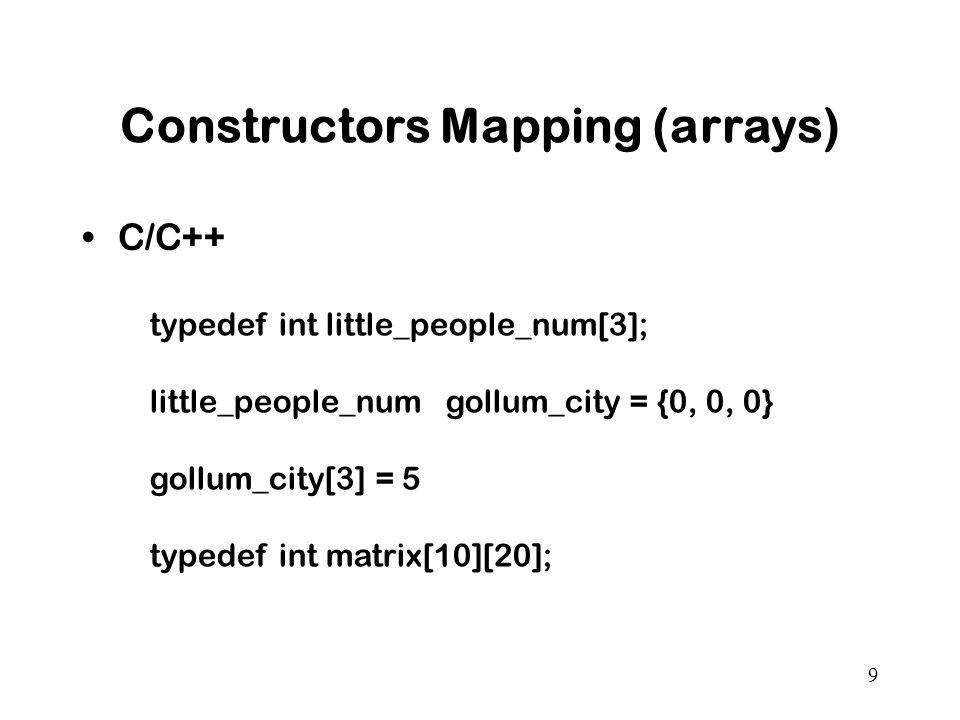 9 Constructors Mapping (arrays) C/C++ typedef int little_people_num[3]; little_people_num gollum_city = {0, 0, 0} gollum_city[3] = 5 typedef int matrix[10][20];