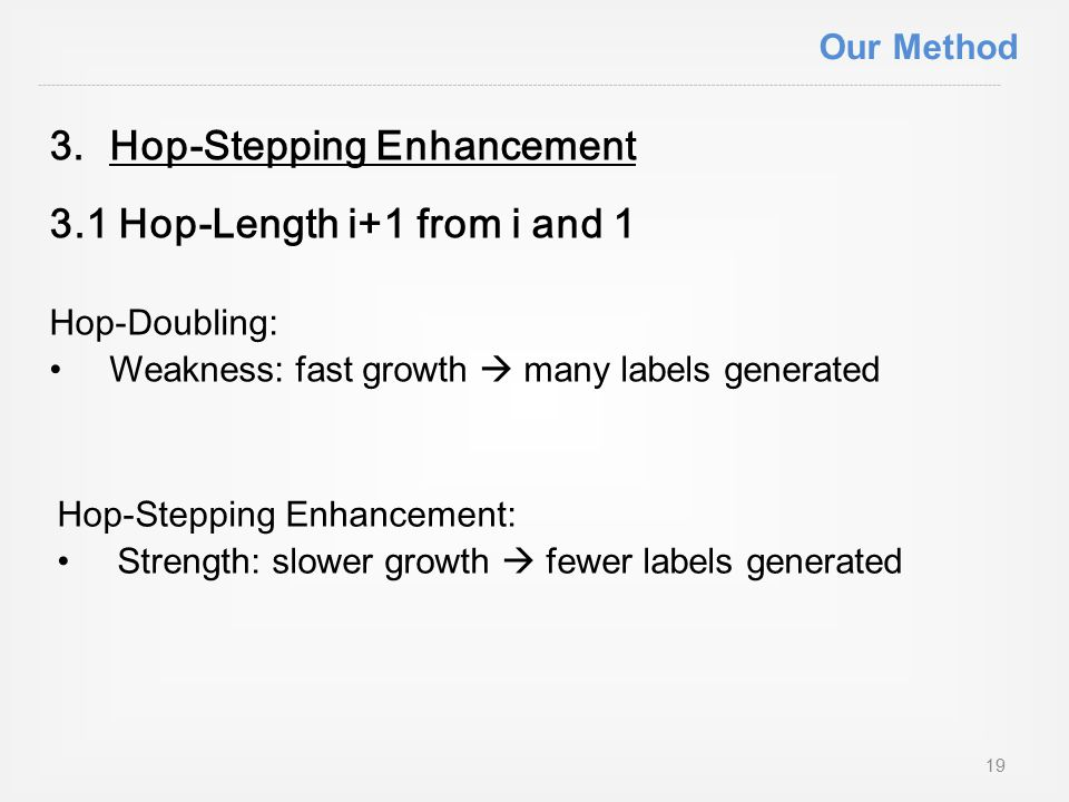 3.Hop-Stepping Enhancement 3.1 Hop-Length i+1 from i and 1 Hop-Doubling: Weakness: fast growth  many labels generated Hop-Stepping Enhancement: Strength: slower growth  fewer labels generated 19 Our Method