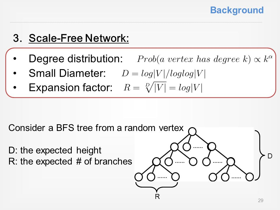 3.Scale-Free Network: Degree distribution: Small Diameter: Expansion factor: Consider a BFS tree from a random vertex D: the expected height R: the expected # of branches D R 29 Background
